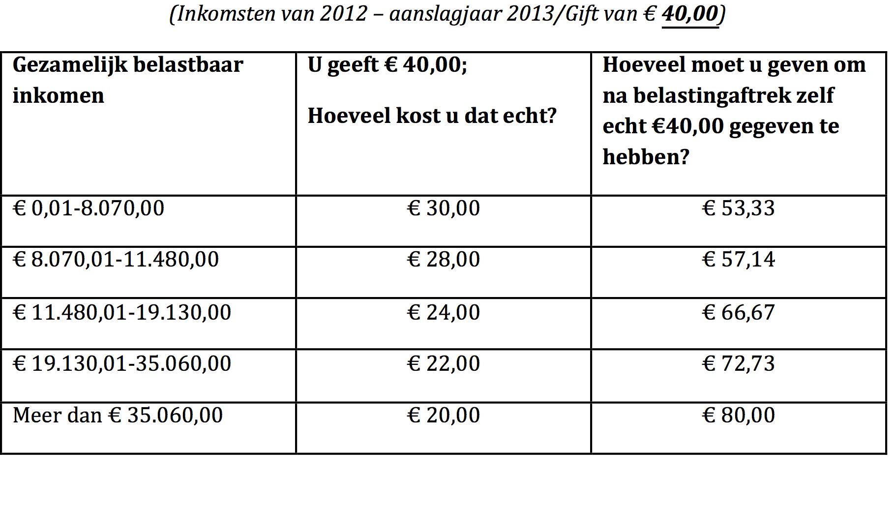 FiscaalAtest